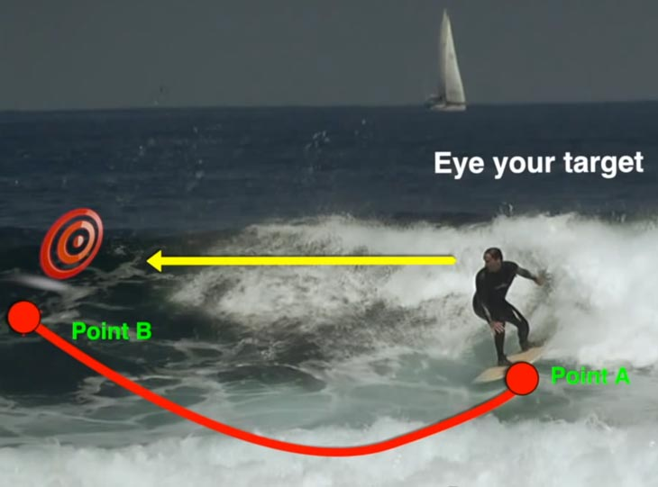 How-to-do-a-surfing-backhand-bottom-turn